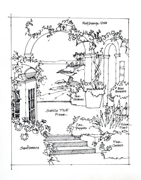 Sketch Risdall