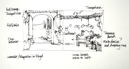 eb SI7513 - SI7613 Sketch